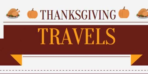 Thanksgiving travel by the numbers