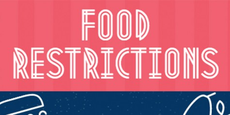 Food restrictions and what they mean