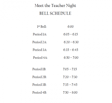 Parents and guardians will follow their children's daily schedule by starting with the A day schedule at 6:00 p.m. and switching to the B day schedule at 7:00 p.m. Meet the Teacher night ends at 8:00 p.m.