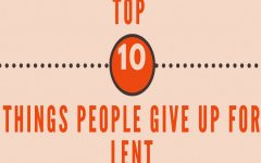 Infographic: Fat Tuesday and the things most likely to be given up for Lent