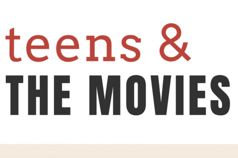 Teens and the Movies