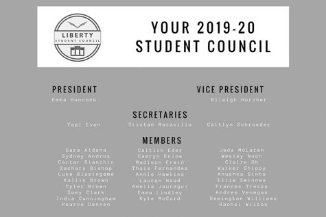 Final votes cast for Student Council election