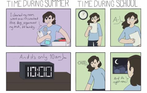 Time flies when school starts