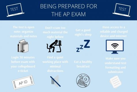 Tips for AP exam preparation