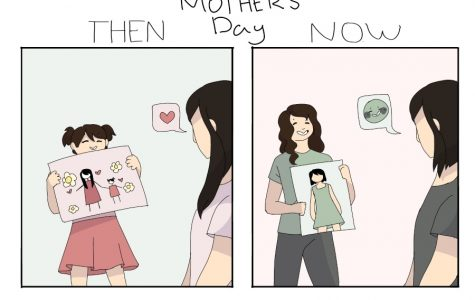 Mother's Day then and now
