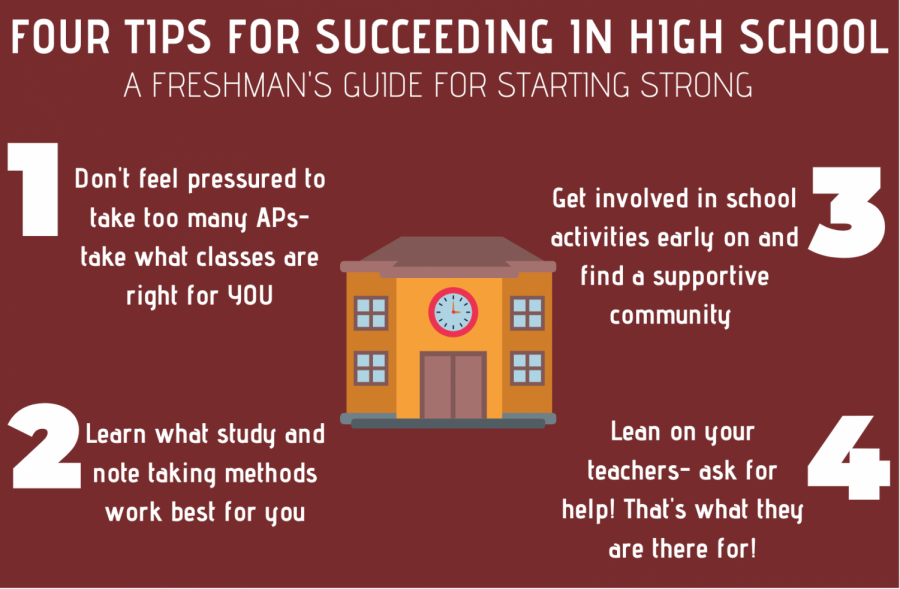 A freshman's guide for starting the year strong