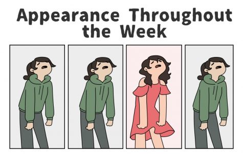 Appearance throughout the week