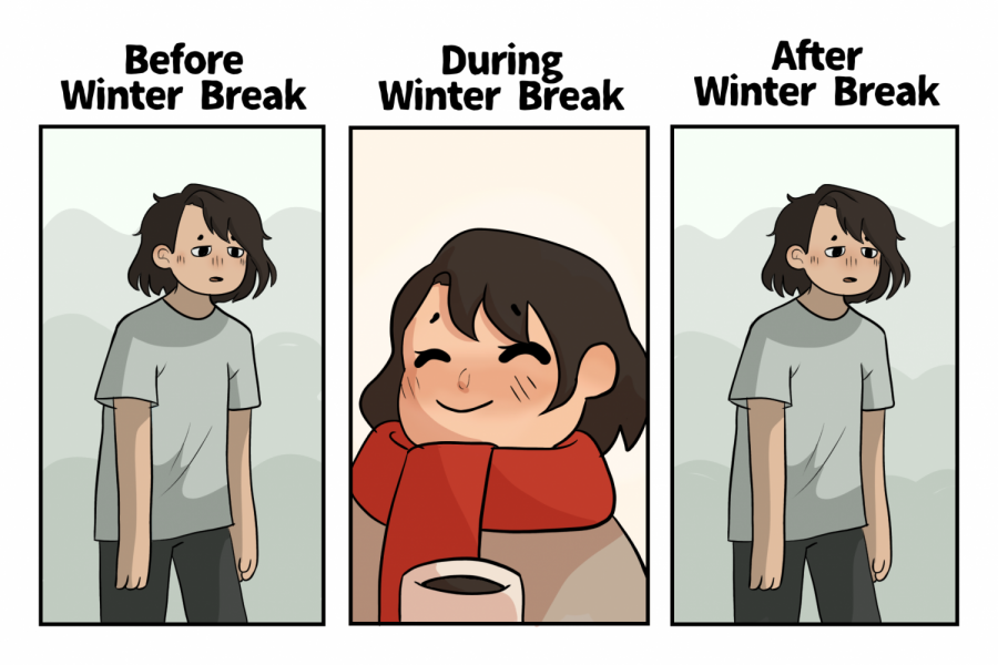 The progression of winter break