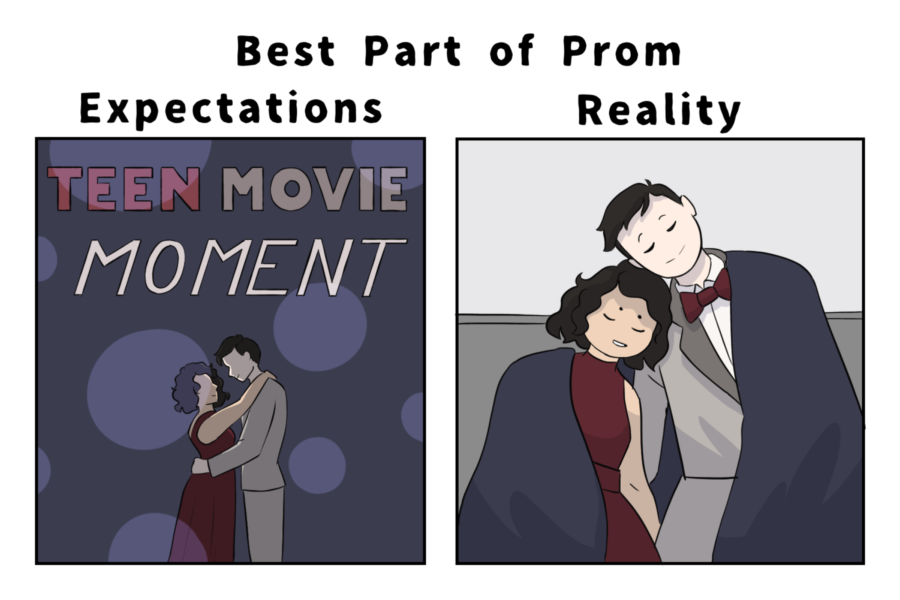 Prom expectations